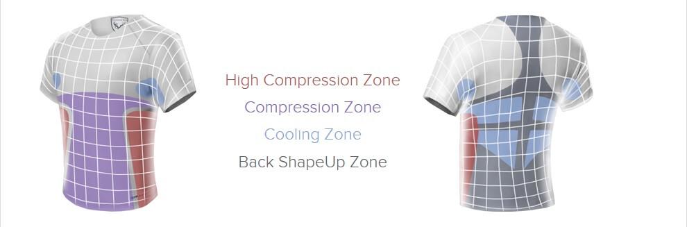 StrammerMax 4-zone design